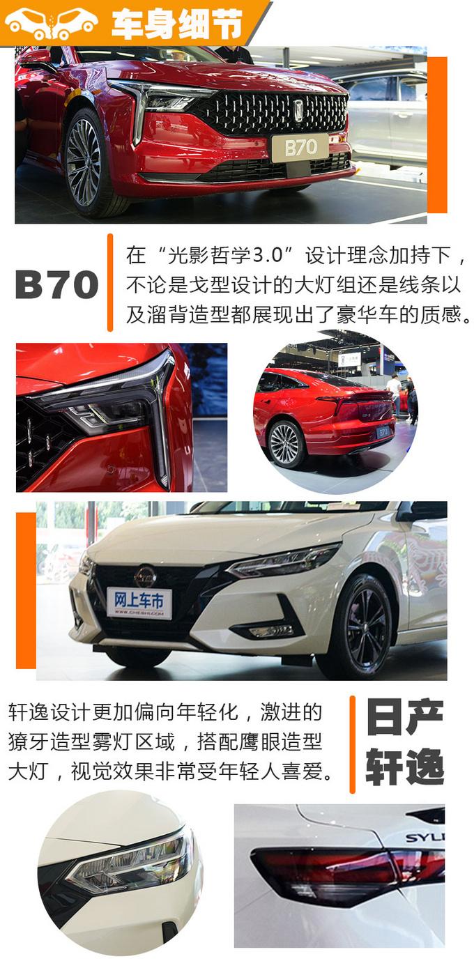 谁是真正国民家轿全新第三代奔腾B70/轩逸比比看-图6
