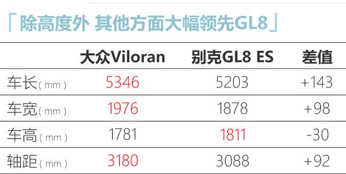 6款新车下周上市 大众MPV/奥迪Q3轿跑领衔 最低6万-图1
