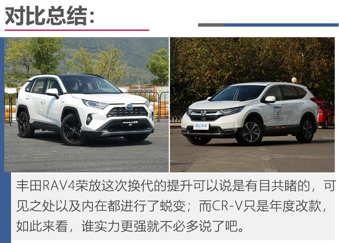同级最强SUV之争全新RAV4荣放对比本田CRV-图13