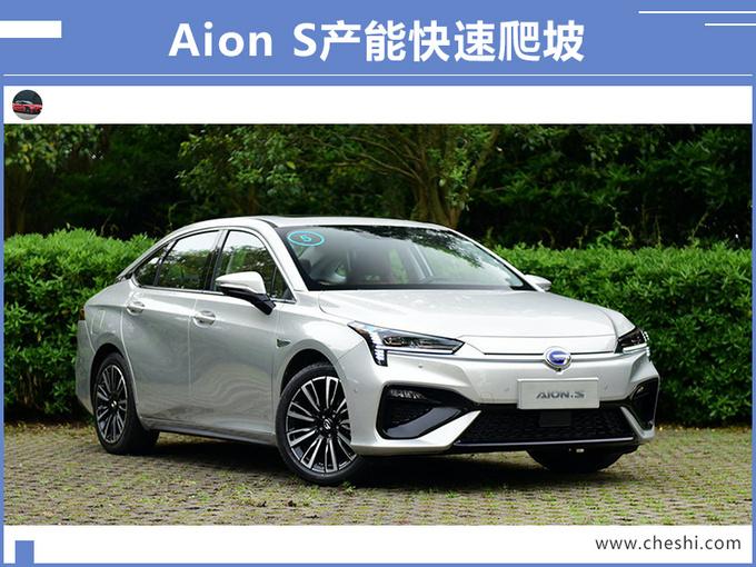 广汽新能源1-6月销量劲增73 Aion S大涨95-图5