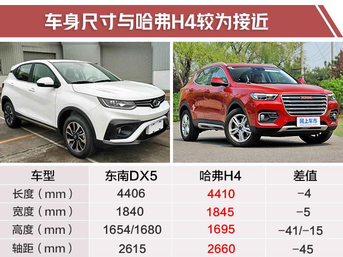 东南全新SUV DX5实拍曝光 搭1.5T引擎/竞争哈弗H4-图6