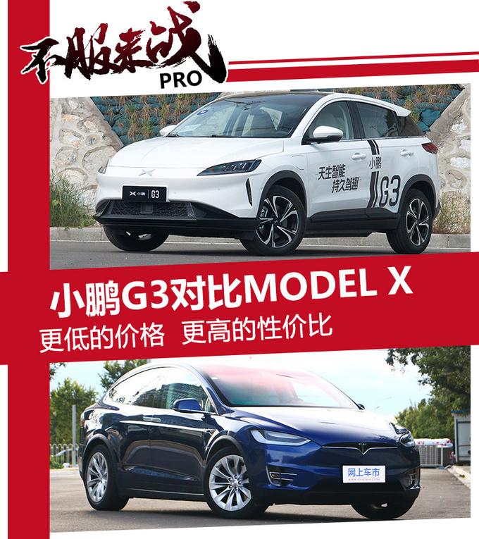 小鹏G3对比Model X更低的价格 更高的性价比-图1