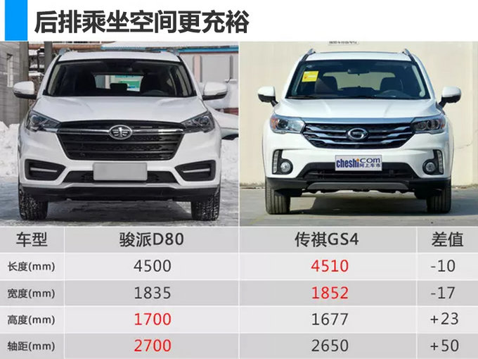 2017年,一汽集团旗下自主品牌迎来重大架构调整,多品牌重组并成立了奔腾事业本部,年总销量攀升至11.54万辆,同比增长13.7%。进入2018年,一汽奔腾将巩固并不断扩大其市场地位以及品牌影响力,首次以统一的形象参加北京车展。网上车市从一汽奔腾官方获悉,4月25日,一汽奔腾将有森雅R9、骏派D80和奔腾T77(概念车)3款新SUV首发亮相,其中森雅R9和骏派D80将于年内上市。   森雅R9   外观方面,森雅R9前脸采用三横幅式进气格栅,与两侧修长的大灯组相连。车身侧面B、C、D柱均匀为黑色,营造出悬