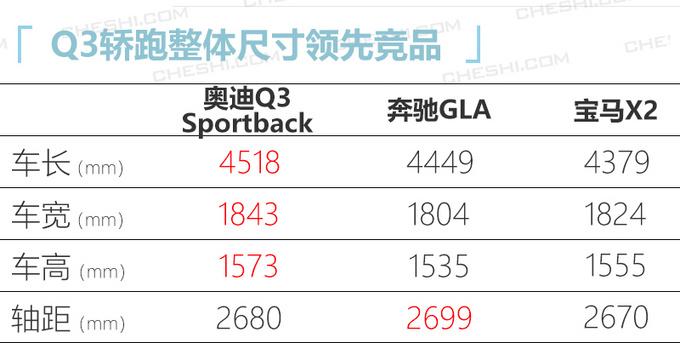 奥迪今年在华推23款新车 中期改款Q7下月上市-图2