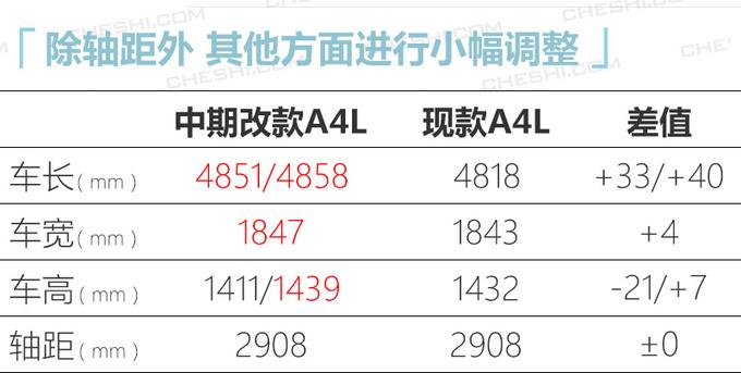 奥迪国产新款A4L实拍最快下月到店30.8万起售-图3