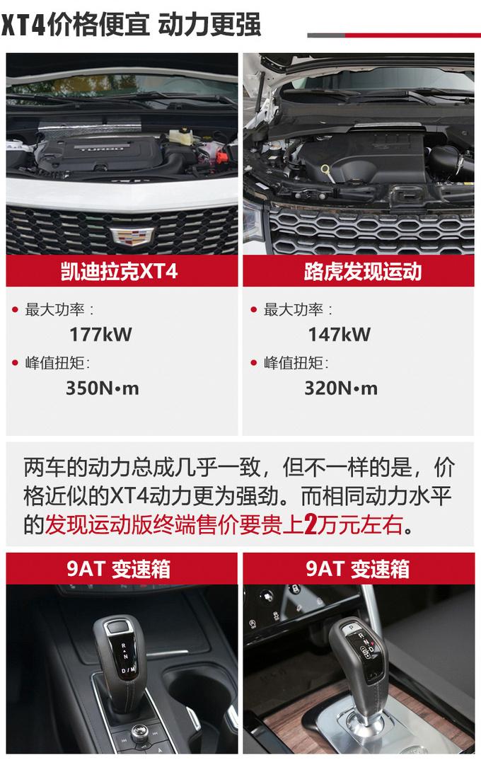 30万买豪华SUV 路虎发现运动/凯迪拉克XT4哪款值-图4