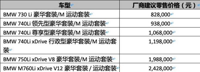 豪华新境 品质东莞 新BMW 7系东莞上市-图9
