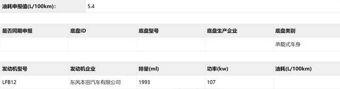 东风本田大改款CR-V实拍 尺寸提升/造型更运动-图8