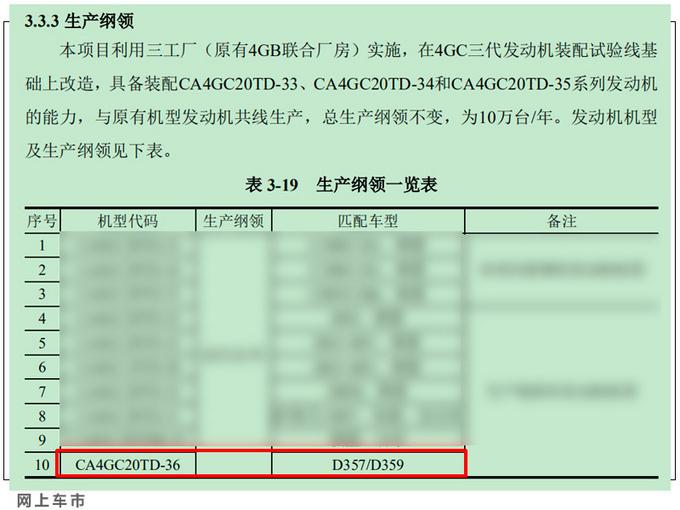 一汽奔腾产品规划曝光 T55三月上市-年底推旗舰轿车-图8