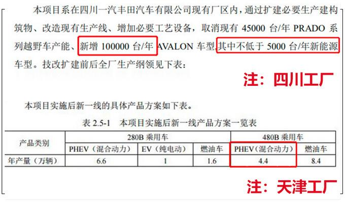 丰田亚洲龙将推PHEV版车型 动力更强油耗低至3L-图4