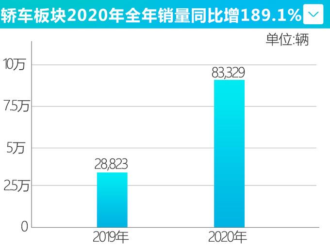 凯迪拉克销量创入华新高轿车热销同比大涨189.1-图6