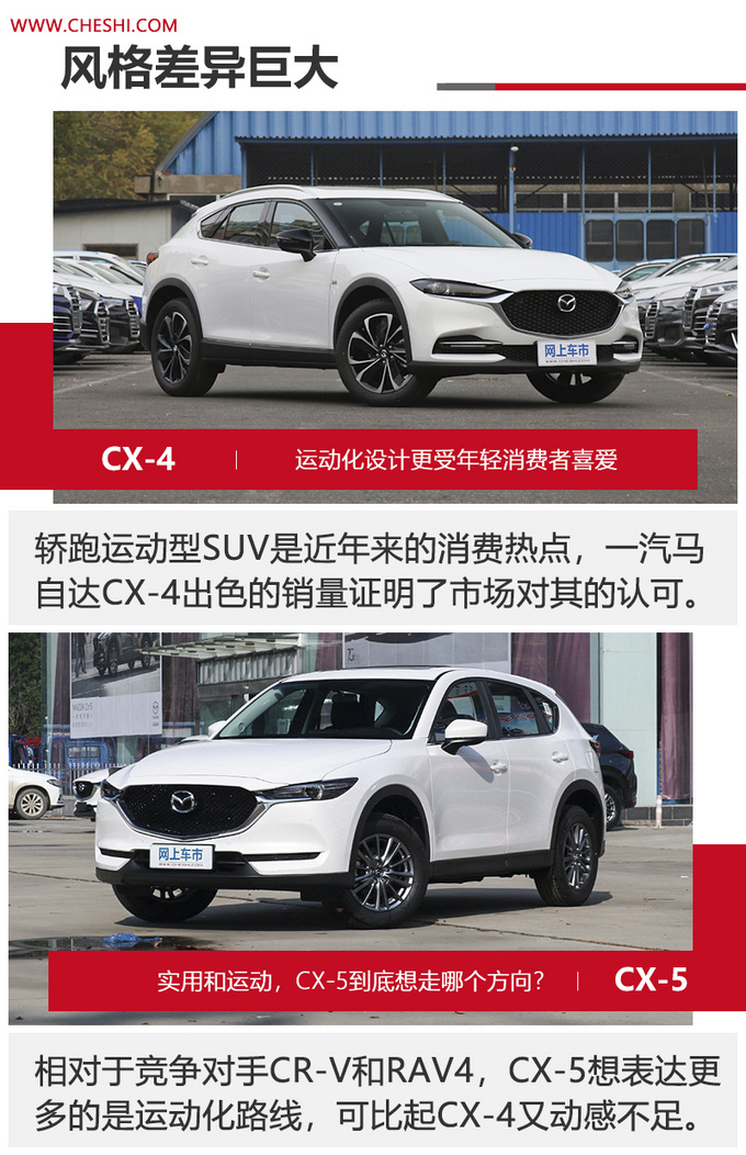 马自达SUV谁更值 CX-4尺寸更大-动力更强-图5
