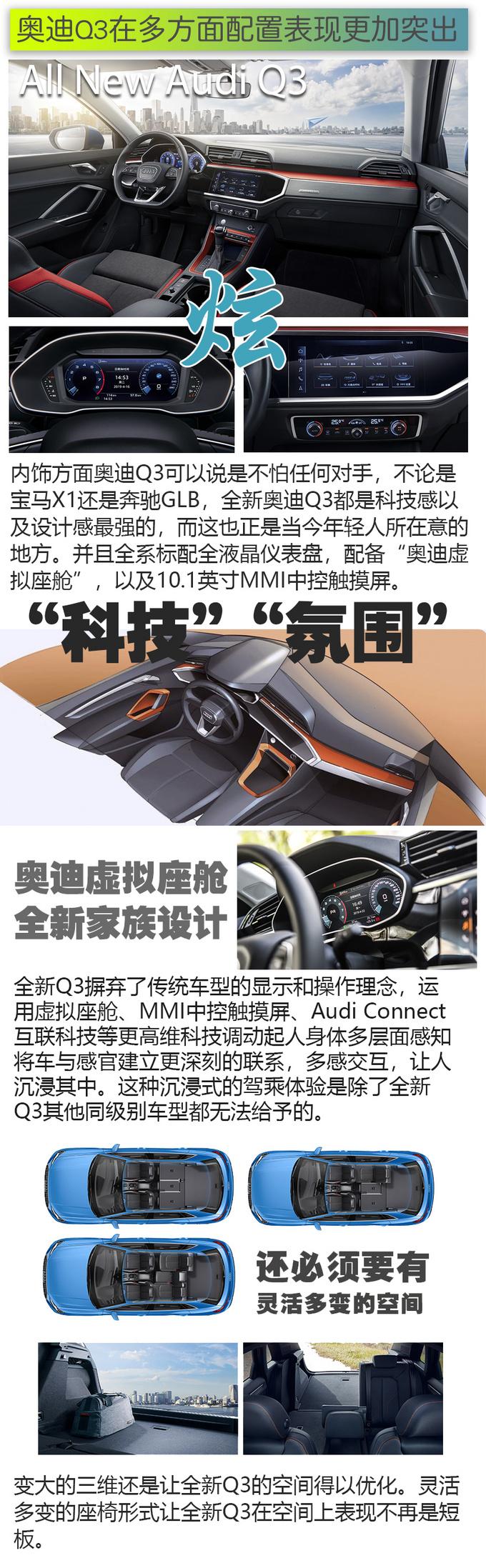 奥迪Q3/宝马X1/奔驰GLB 究竟是谁重新定义豪华SUV-图6