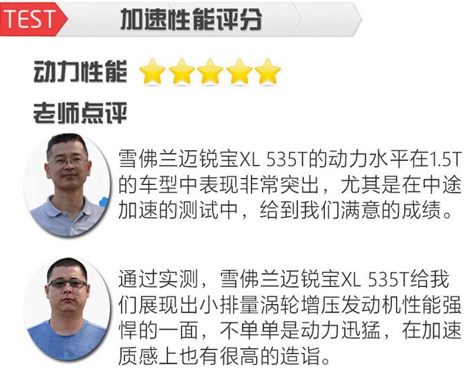 让清华教授称赞的名牌动力 测试雪佛兰迈锐宝XL 535T-图10