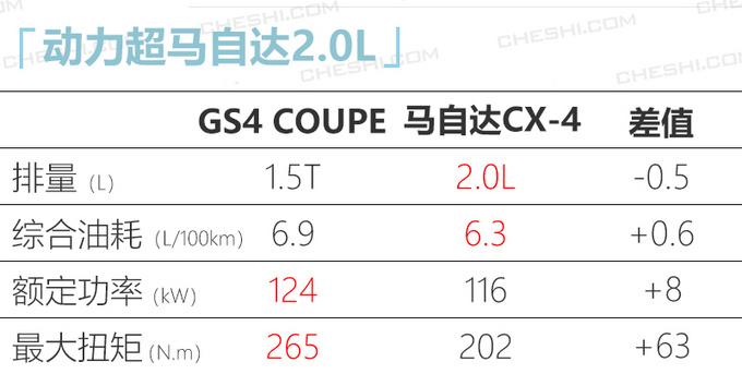 广汽传祺GS4轿跑SUV实拍车身加长2个月后上市-图7