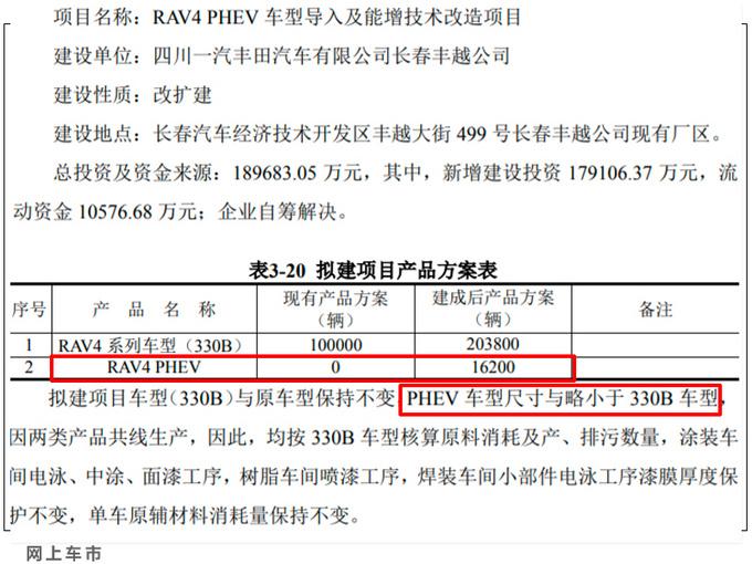 丰田将在华导入PHEV动力 RAV4威兰达等车搭载-图4