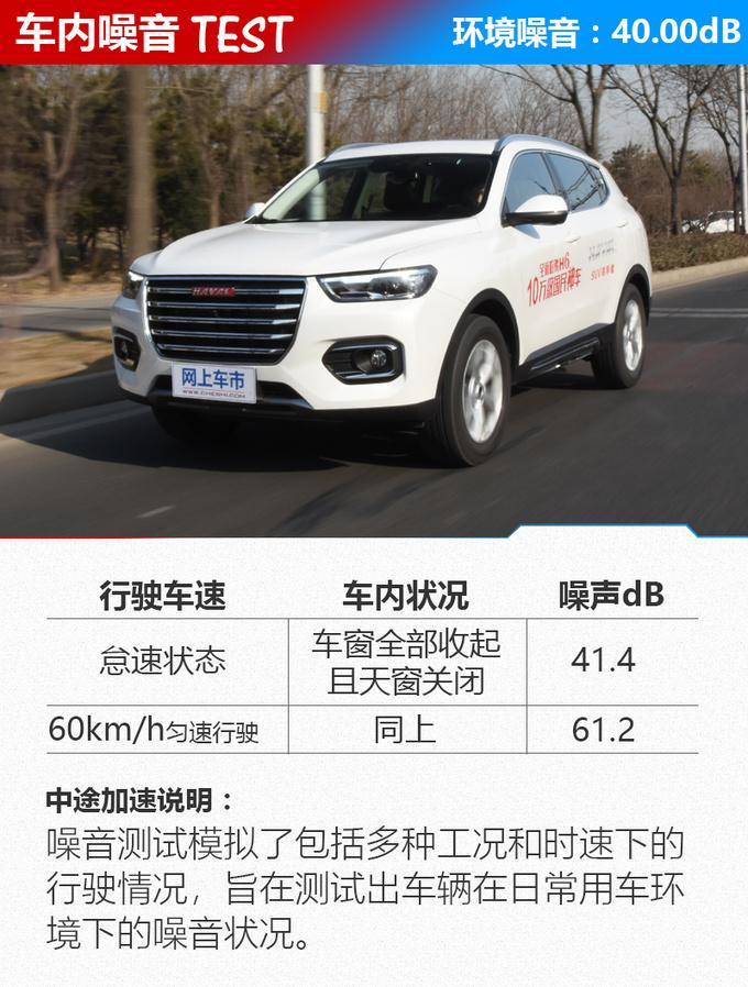 10万级最安静SUV 清华工程师测试哈弗H6静音性-图2