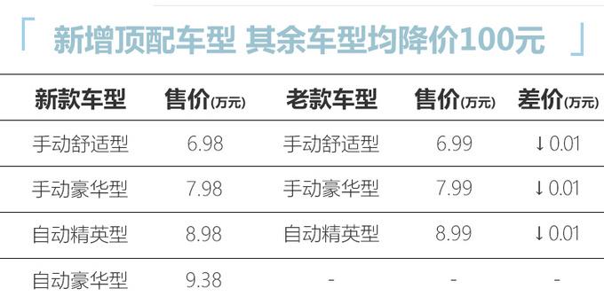 比亚迪新款宋经典版上市!6.98万元起-全系降价 比亚迪f3经典版配置