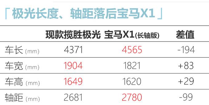 路虎揽胜极光加长版将国产 竞争宝马长轴X1-图8