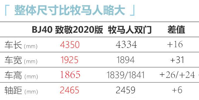 BJ40致敬2020版上市 2.0T三把锁 售16.99-20.20万-图1