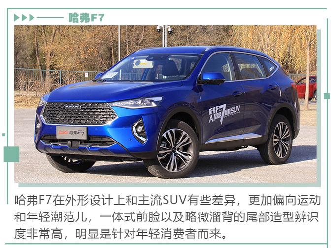 十五万家用SUV买谁值荣威RX5 PlUS/哈弗F7/传祺 GS4-图12