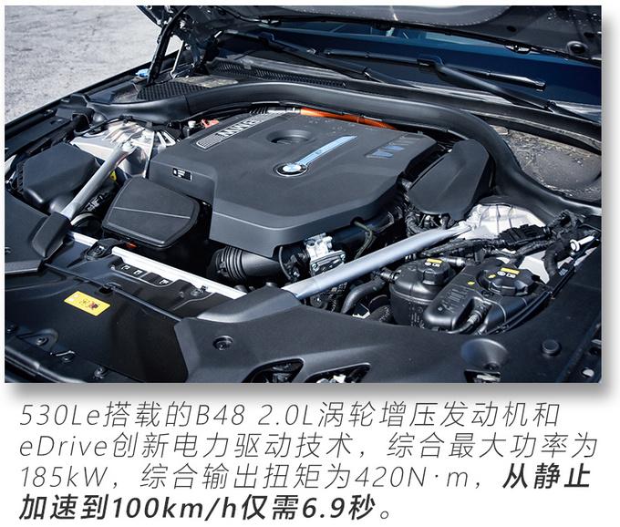 最快/最省油的5系 BMW 530Le里程升级版实车开箱-图24