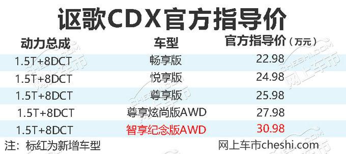 增21项配置/售价涨3万元 广汽讴歌CDX推新车型-图2