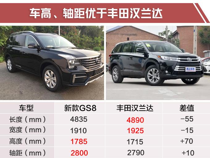 广汽传祺新款GS8实拍 尺寸动力升级超汉兰达-图3