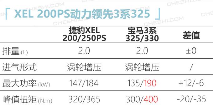 车展6款重磅轿车亮相 XEL/S60/迈腾马上就能买-图2