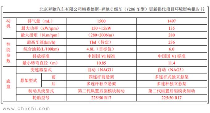 奔驰投产新M254发动机 1.5T动力参数超宝马2.0T-图3
