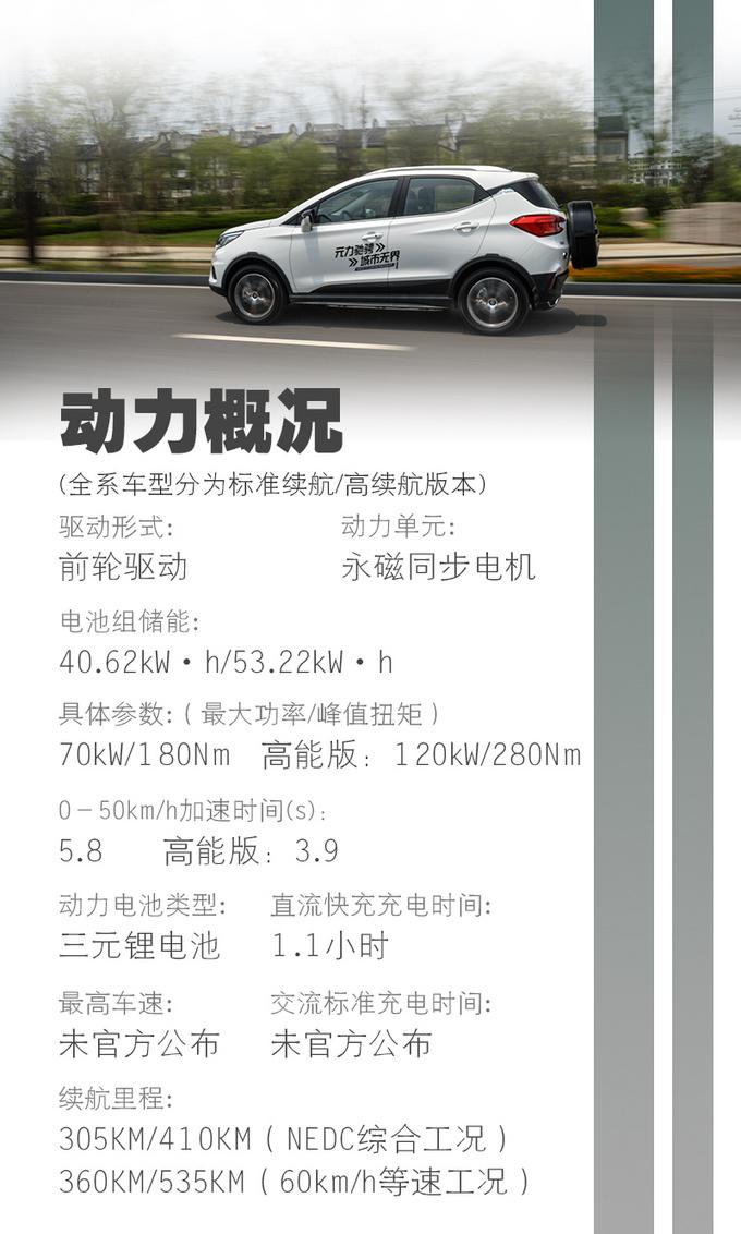 15万预算买国产纯电动SUV 你一定不能错过这三款-图21
