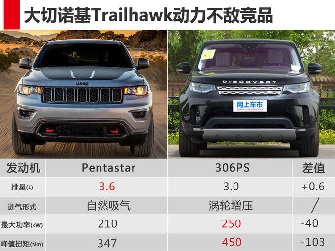 80万买Jeep大切诺基还是路虎发现 新大切将上市