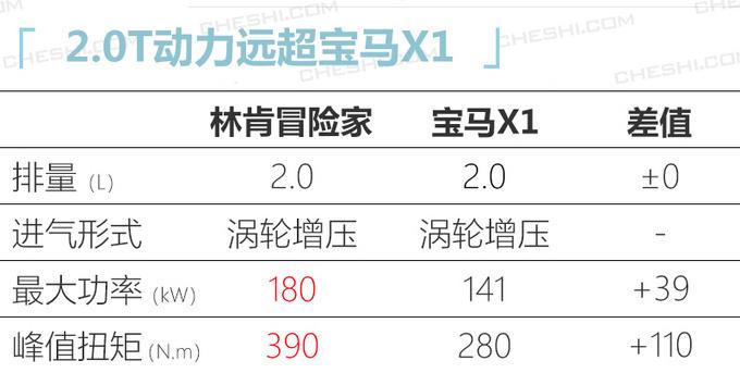 春节后 第一波上市新车多达18款 最低不到10万元-图22