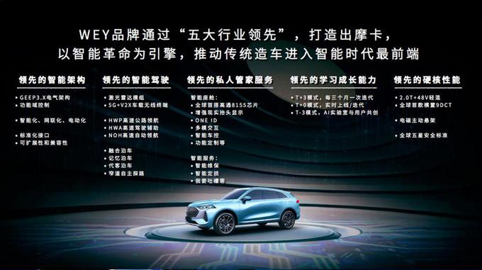 长城WEY全新旗舰SUV摩卡首发 搭载全新智能科技-图2