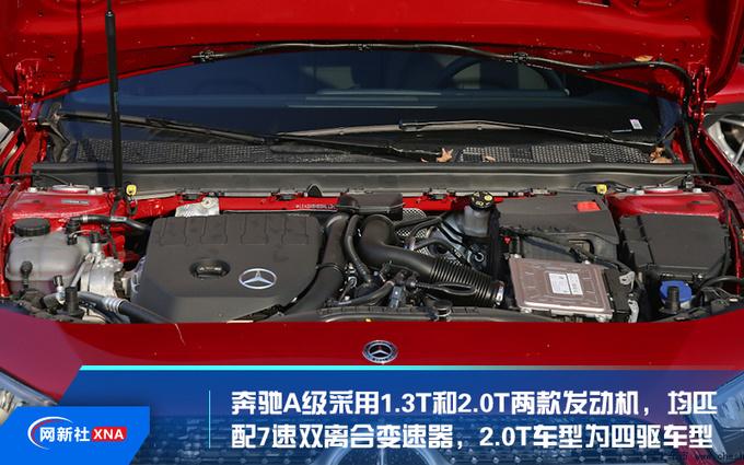 奥迪A3换代后 豪华紧凑级轿车该如何选-图11