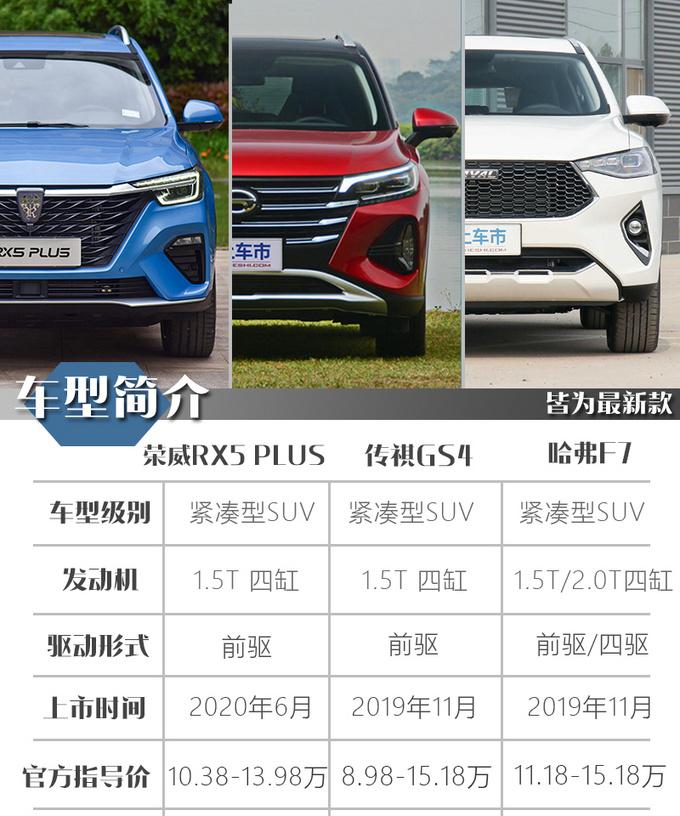 12万左右买主流家用SUV这三款值得考虑-图1