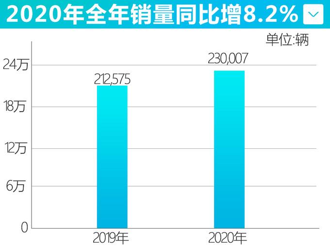 凯迪拉克销量创入华新高轿车热销同比大涨189.1-图4