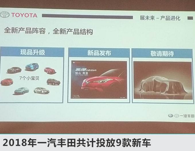 一汽丰田1月销量大增23% 首款TNGA产品将上市-图1