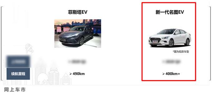 北京现代新产品规划曝光 途胜名图都要换代-图15