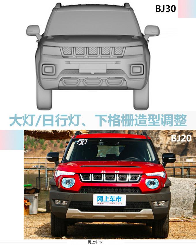 北京越野BJ30谍照曝光 承载式车身四季度上市-图4