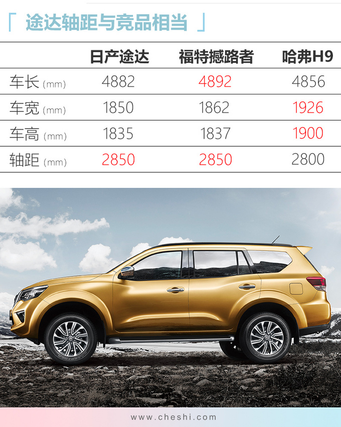 日产新款途达16.98万起售 配置升级-最高涨2千5-图1