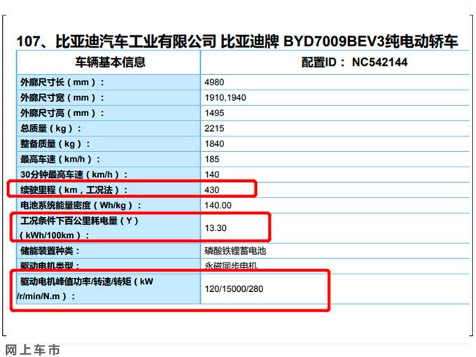 比亚迪汉EV增入门版 续航430km 售价或大幅下调-图4