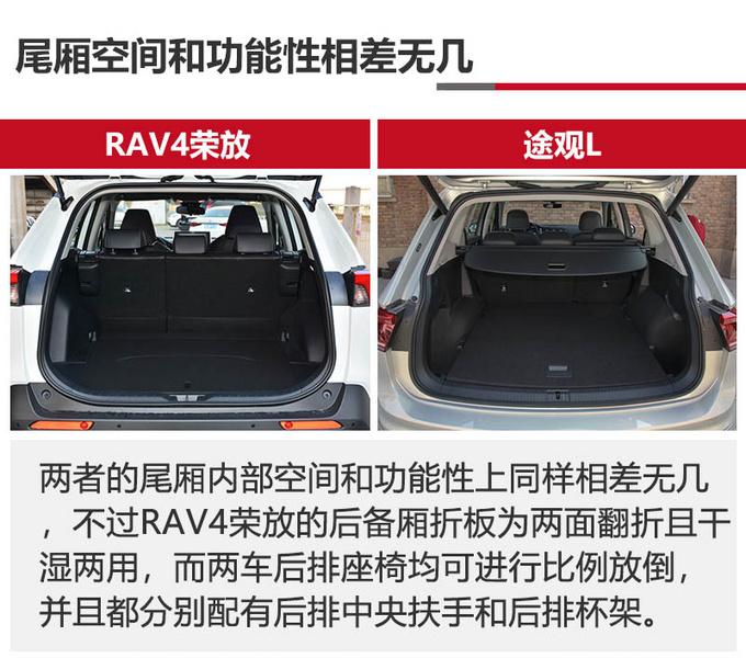 RAV4荣放和途观L买谁更值明白人这么选-图10