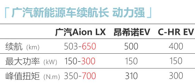 广汽携手三菱推新电动车 明年3月投产/规划10万辆-图6