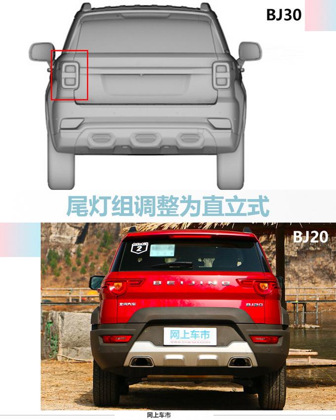 北京越野BJ30谍照曝光 承载式车身四季度上市-图5