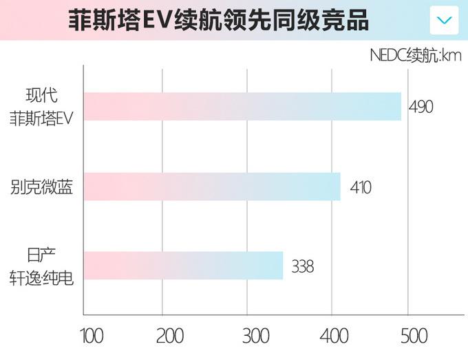 广州车展6款首发轿车 起亚K3电动版或17万起售-图11