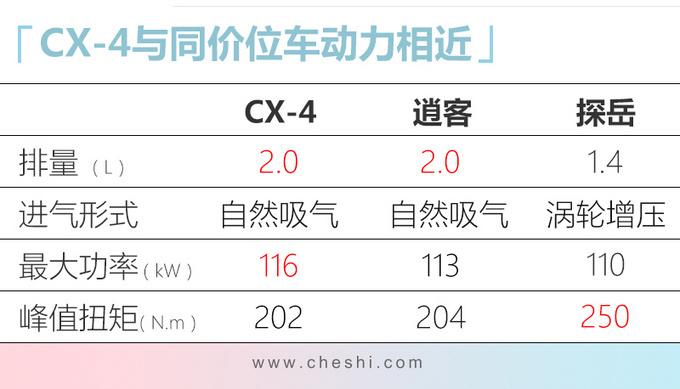 全新一代马自达CX-4上市 搭新发动机14.48万起售-图13