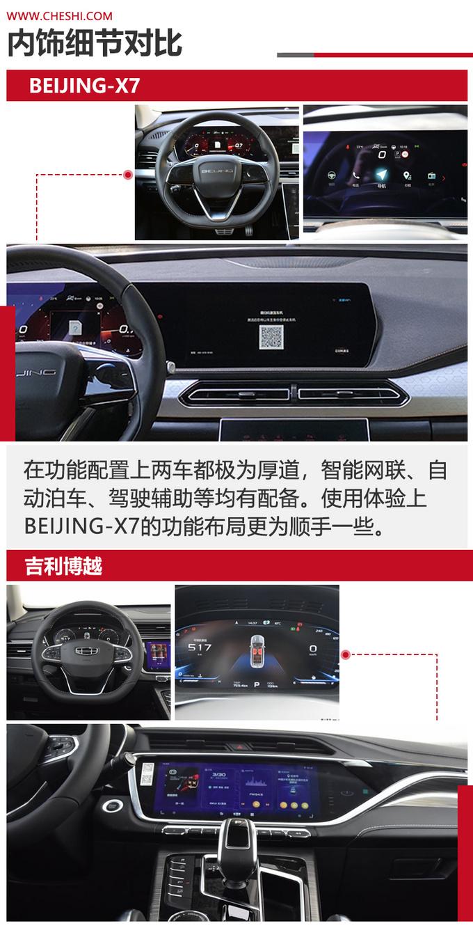 15万级高品质SUV怎么选BEIJING-X7对比吉利博越-图2