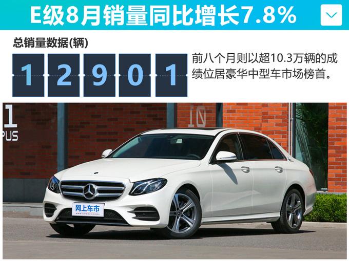 奔驰8月份销量涨12.8 GLC L/E级领跑细分市场-图2