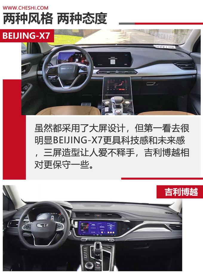 15万级高品质SUV怎么选BEIJING-X7对比吉利博越-图1